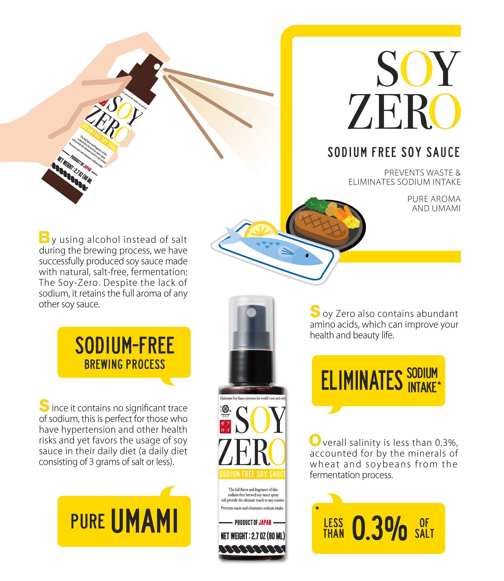 soyzero-info